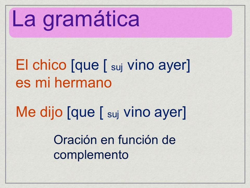 La gramática El chico [que [ suj vino ayer] es mi hermano